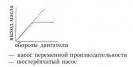 gidravlika